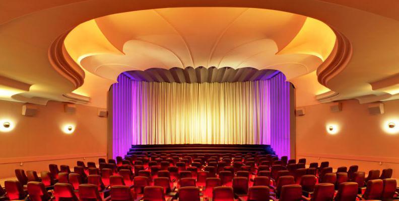 Foto: Astor Film Lounge